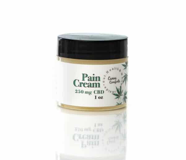 pain cream upclose 77091.1586894956