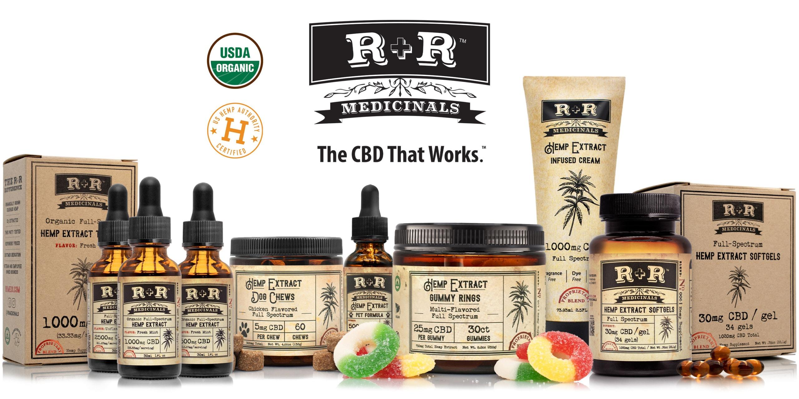 R+R Medicinals CBD Review