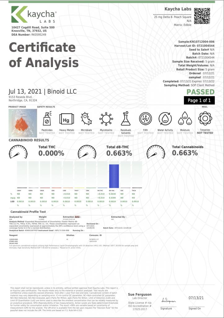 Binoid Lab Results
